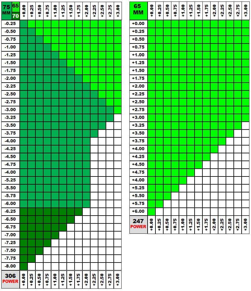 index-1.60-HM